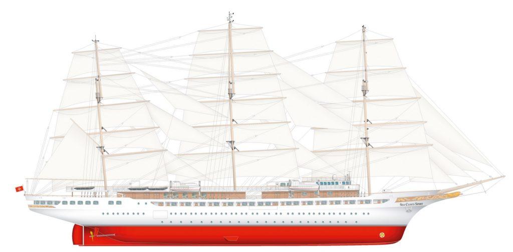 Croisière de luxe Sea Cloud Spirit